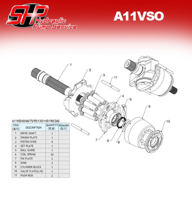 a11vso