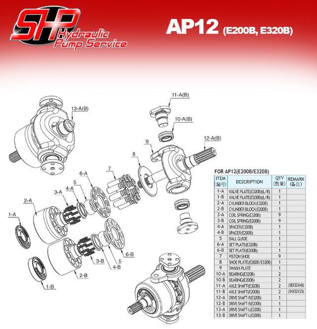 ap12_e200b_e320b