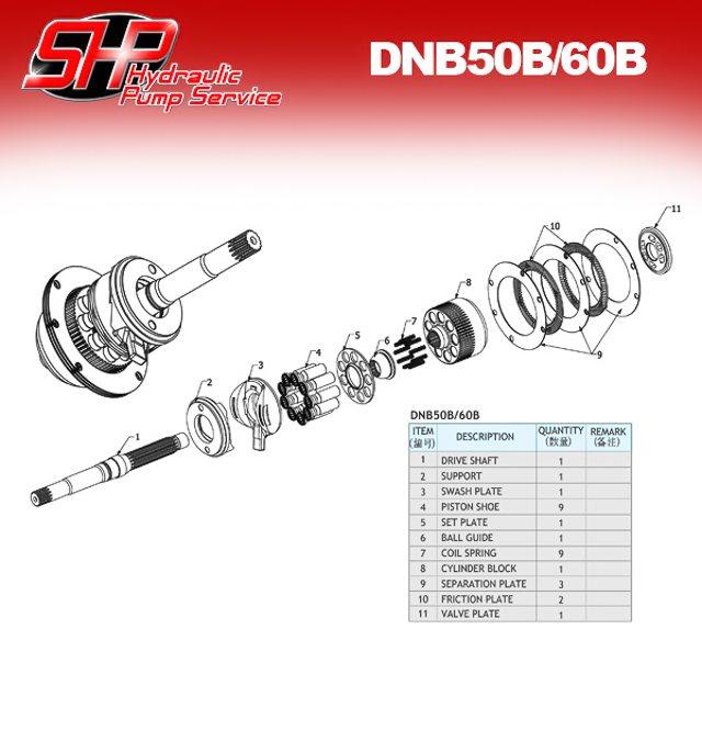 dnb50b-60b