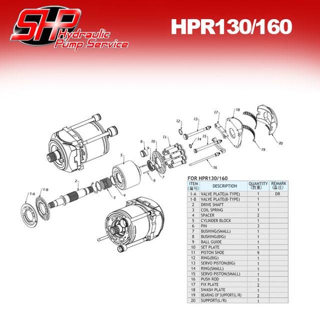 hpr130_160