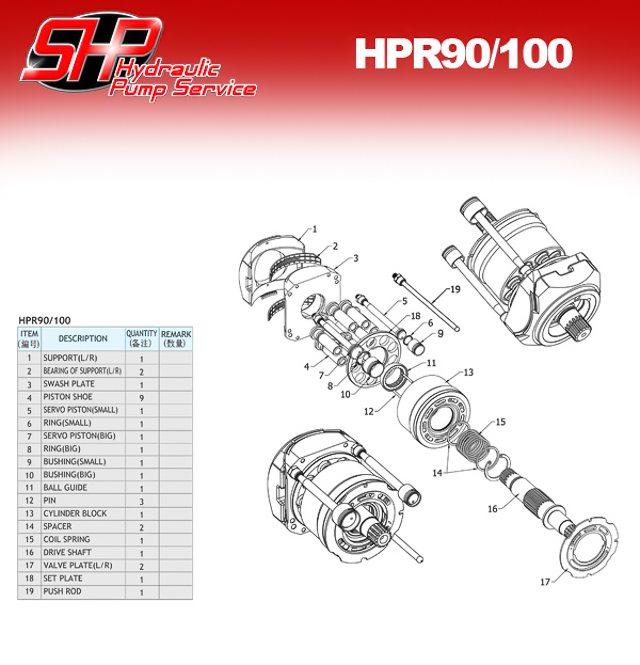 shp_hpr90_100_1