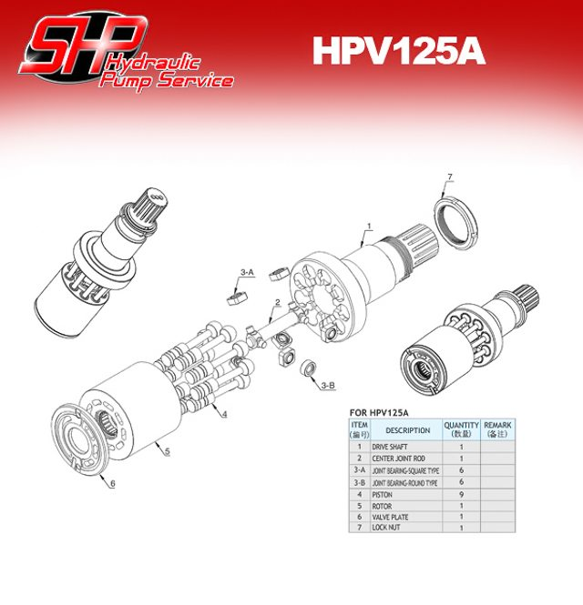hpv125a