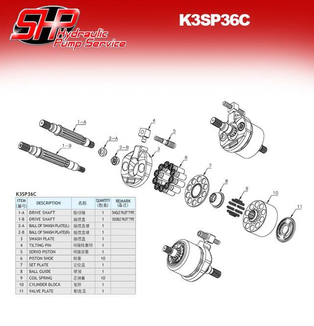 k3sp36c