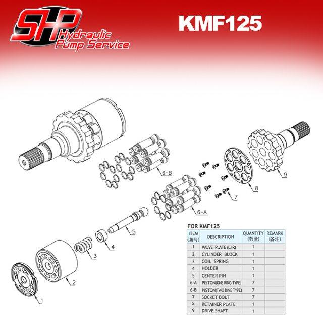 kmf125