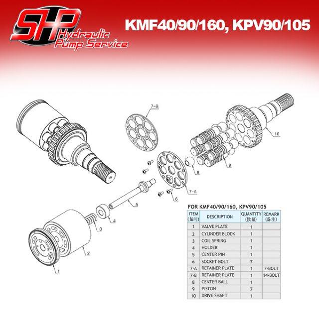 kmf40_90_160_kpv90_105