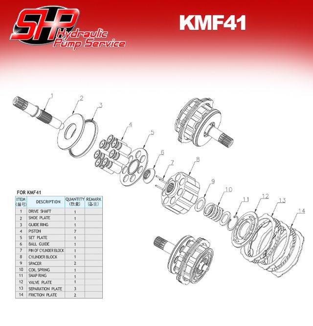 kmf41