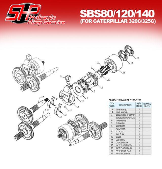 sbs80_120_140