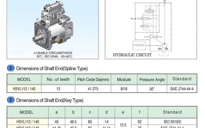 K3VL Series, Swash Plate  Type Piston Pumps
