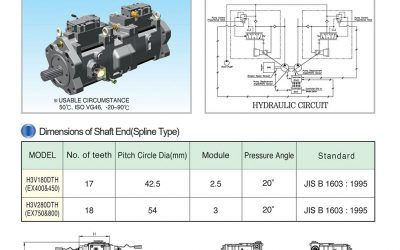 H3V DTH (OE00 Type) Series Swash Plate Double Piston (Hitachi Type)