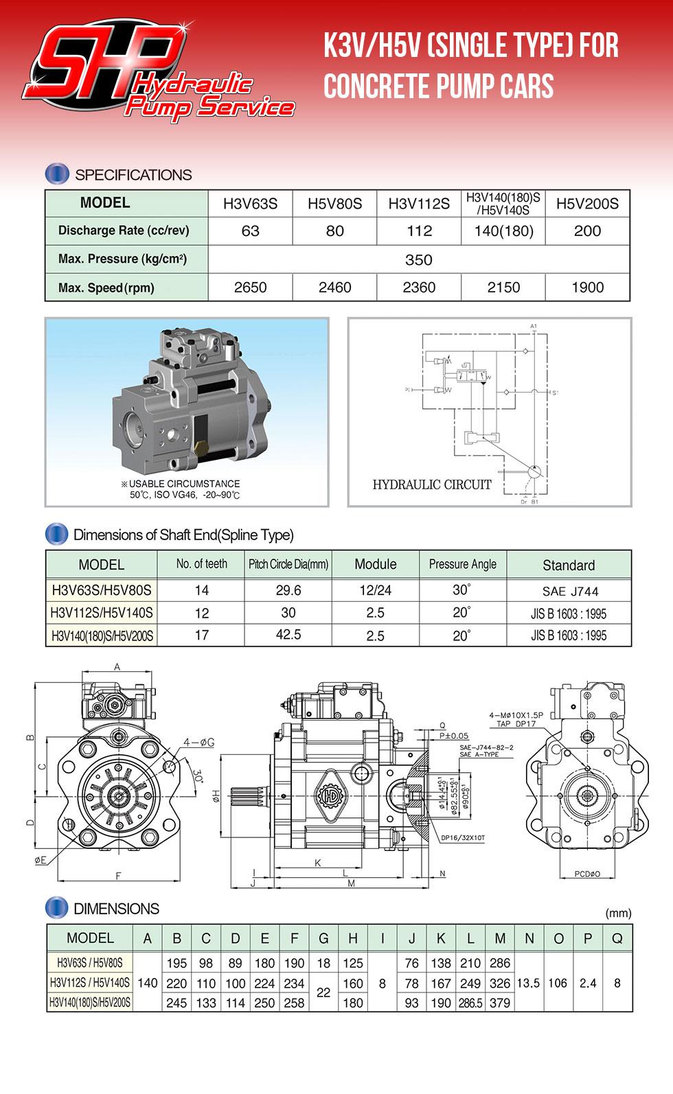 K3V/H5V (Single Type) for Concrete Pump Cars