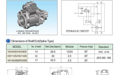 K3V/K5V Series, Swash Plate Single Piston Pumps