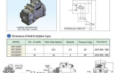 K3V/K5VSH Series Swash Plate Piston Pumps