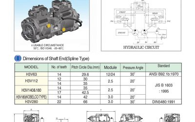K3V Series, Swash Plate Type Piston Pumps
